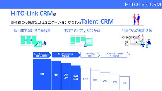 採用マーケティングを実現する「HITO-Link CRM」12月2日(月)より ...