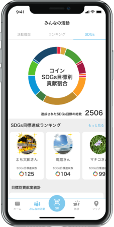 SDGsの貢献度がわかり自分ごと化しやすいUIデザイン