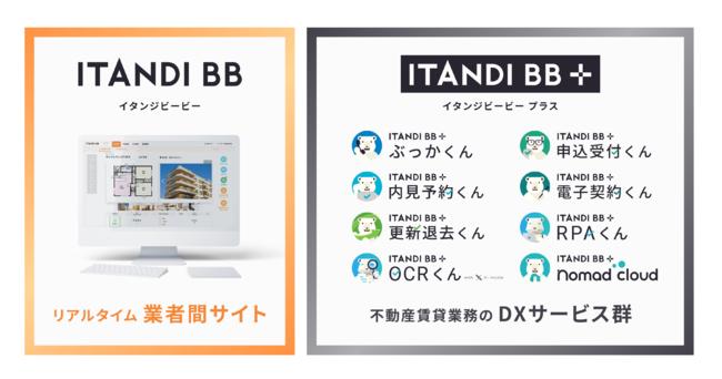 「ITANDI BB +」サービス展開イメージ
