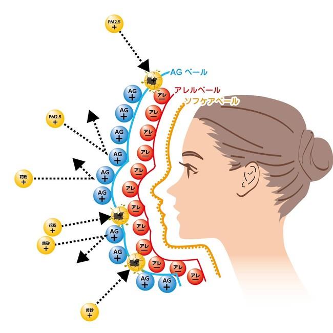菌 膜 リリース 新しい注射の治療 〜ハイドロリリース・筋膜リリース・神経リリース〜