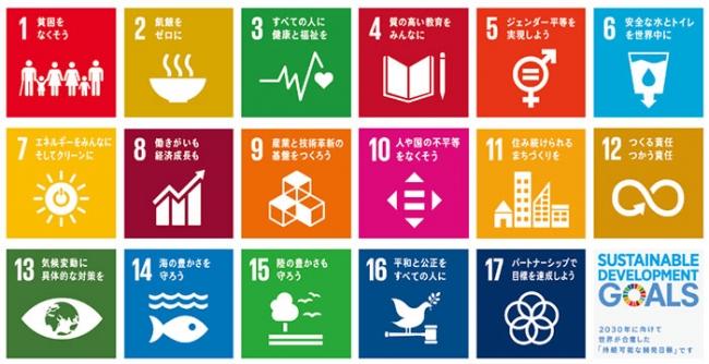 "SDGs:2001年に策定されたミレニアム開発目標(MDGs)の後継として, 2015年9月に""国連持続可能な開発サミット""で採択された「持続可能な開発のための2030アジェンダ(Sustainable Development Goals)の略"