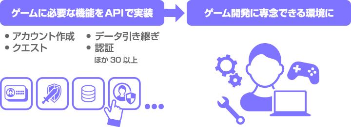 D14901-189-769007-0