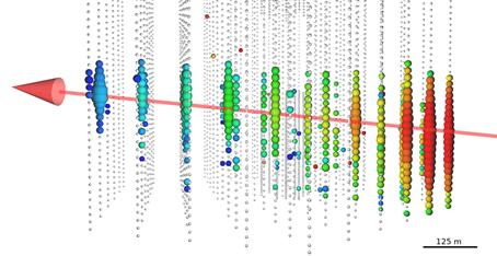 2017年にIceCubeが検出し、放射源天体同定のきっかけとなったニュートリノ事象「IC170922A」