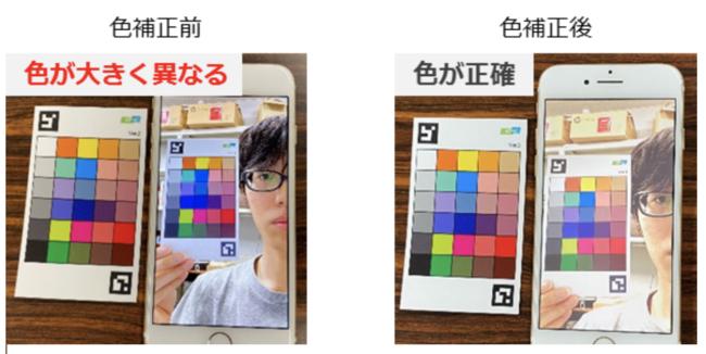 図3:カラーチャートを用いて色補正を行った結果 (色補正前では手元と画面上のカラーチャートの色が大きく異なるが、色補正後には画面上のカラーチャートの色が正確に表示される)