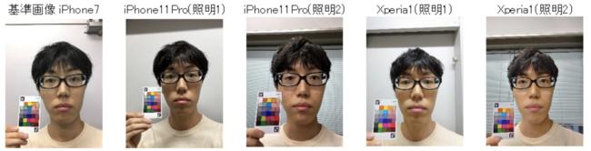 図2: スマートフォンのカメラを通した顔画像の例。機種や照明によって色の違いができてしまう