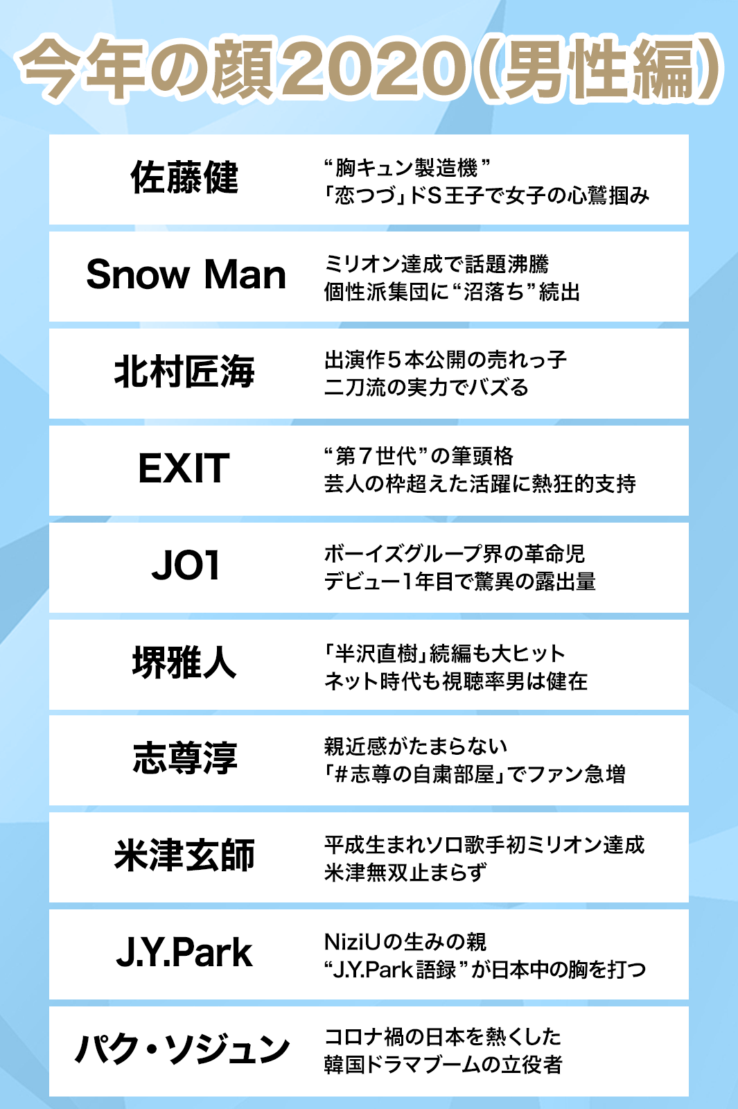 発表 snowman 重大