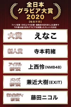 「全日本グラビア大賞2020」受賞者一覧(C)モデルプレス