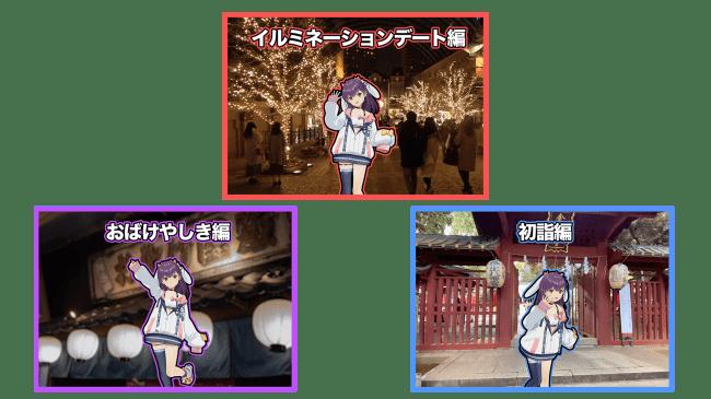 この3種類からシチュエーションを選び、ファンは「響木アオ」とのデートを楽しんだ。