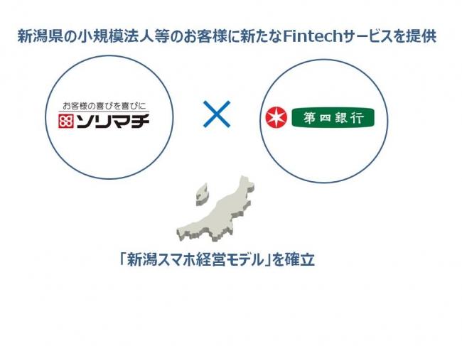第 四 銀行 インターネット バンキング