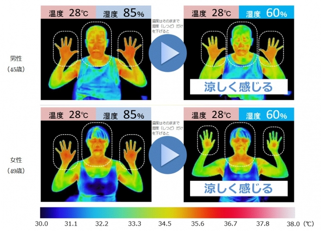 サーモグラフィを使った可視化検証試験の結果