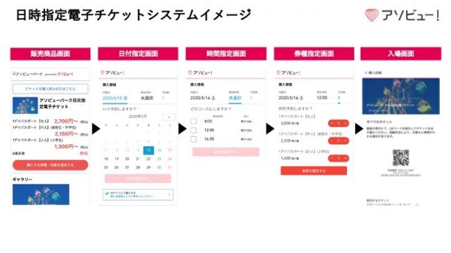 日時指定電子チケットシステムイメージ
