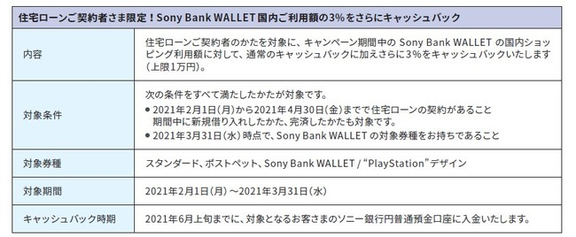 Sony Bank WALLET 国内ご利用額の3%をさらにキャッシュバック住宅 ...