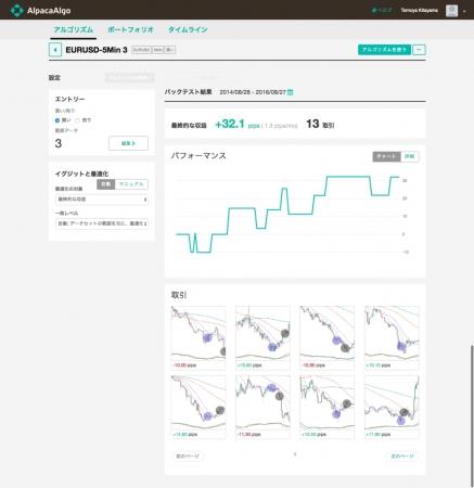 アルパカアルゴの新設計の投資アルゴリズムデザイン画面