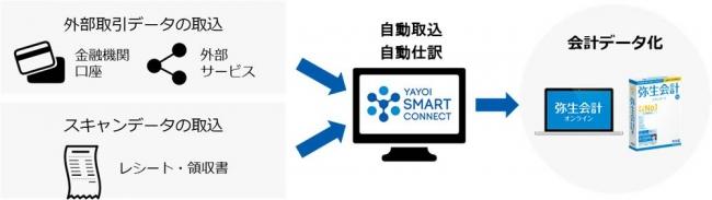 画像2: http://prtimes.jp/i/15865/14 ... : m mm 変換 : すべての講義