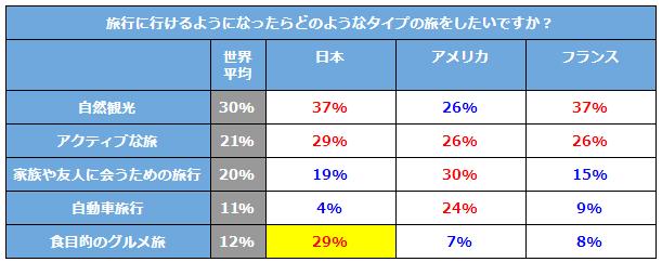 データ】2019年と2020年のゴールデンウィークとお盆休みにおける日本 ...