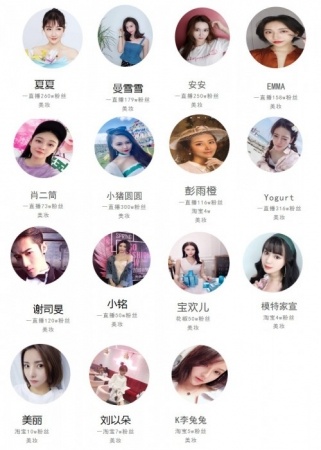 中国版Twieet「微博(weibo)」で人気のKOLたち