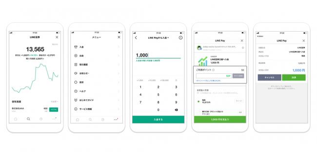 スマホ投資サービス「LINE証券」、LINEポイント利用がさらに便利に!|LINE株式会社のプレスリリース