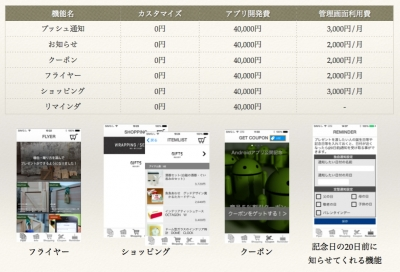 雑貨ショップアプリの例