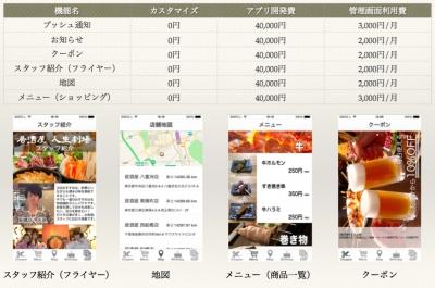 飲食店アプリの例