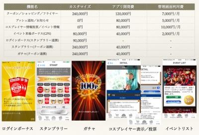 イベント会社アプリの例