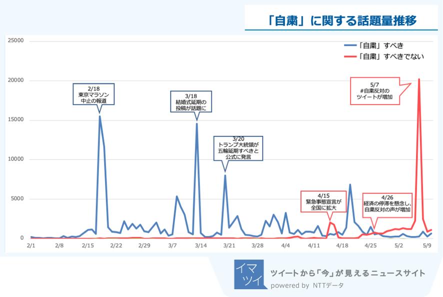 Twitter コロナ 浜松 市 浜松市の新型コロナワクチン接種場所はどこか|衆議院議員 源馬謙太郎