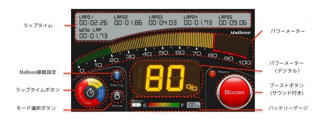 MaBeee Racing デジタルパネルモード画面