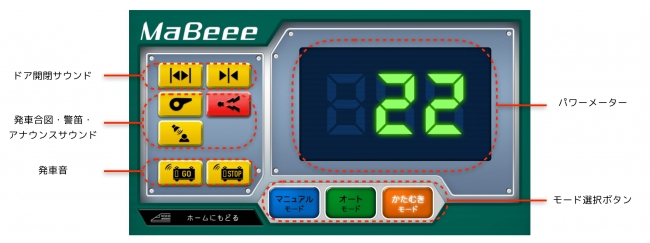 MaBeee Train かたむきモード画面