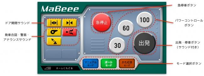 MaBeee Trainオートモード画面