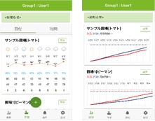 「e-kakashi Ai」画面イメージ※ ※ イメージは開発中のものです