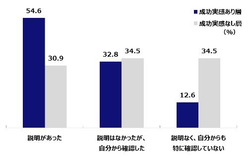 Corporation)の転職・求人 双葉電子工業 株式会社(Futaba