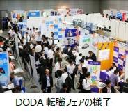 DODA に寄せられる東海エリア(愛知、岐阜、静岡、三重)の求人数は、13カ月連続で調査開始以来の最高値を更新、前年同月比では130%と大幅に増加しています。