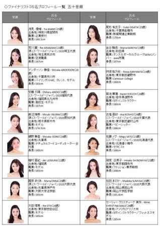 ミス・ワールド・ジャパン2020ファイナリストプロフィール1