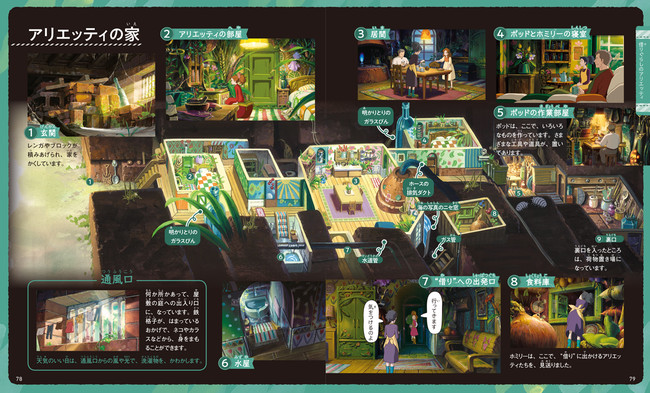 アリエッティの家「借りぐらしのアリエッティ」(c) 2010 Studio Ghibli・NDHDMTW  アリエッティの家の全体図イラスト/「借りぐらしのアリエッティ」美術監督吉田昇