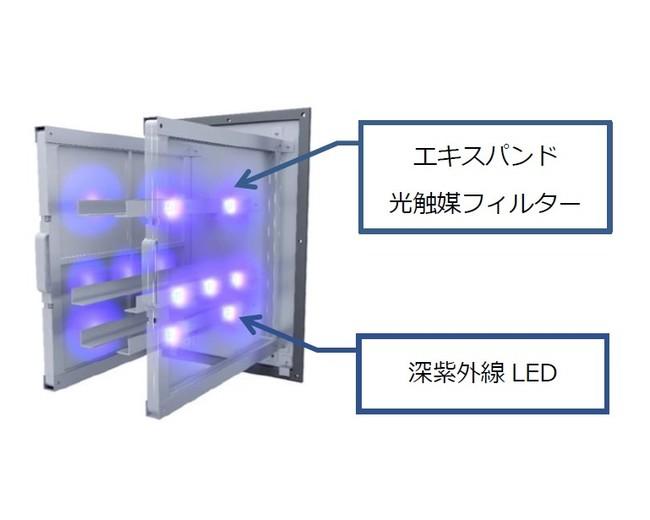 新・UVクリーンユニット イメージ画像