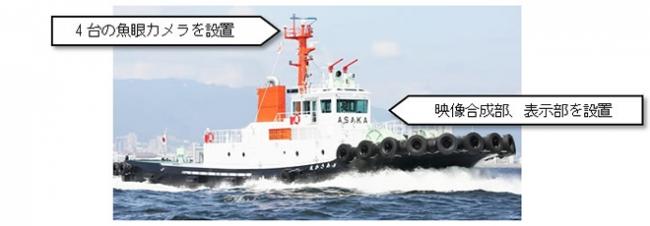 実証実験で使用した日本栄船所有のタグボート「あさか丸」