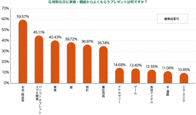 画像1: http://prtimes.jp/i/17221/10 ...