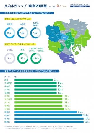 民泊条例マップ 東京23区版