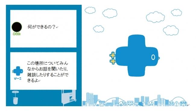 対話システム画面イメージ図