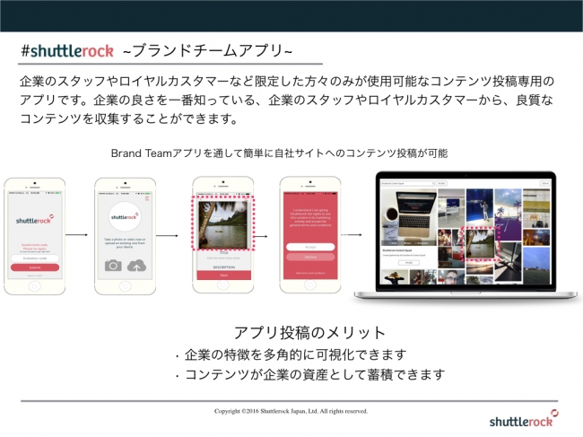 BrandTeamアプリ