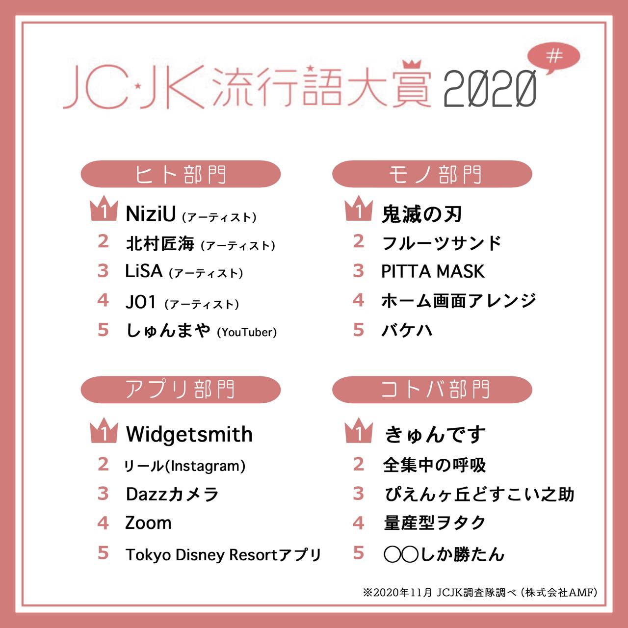 2020 jk 語