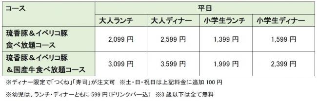 「沖縄県産 琉香豚&スペイン産 イベリコ豚食べ放題コース」料金表
