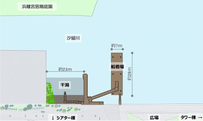 船着場・干潟の配置イメージ