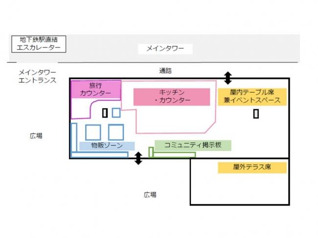店舗レイアウト(予定)