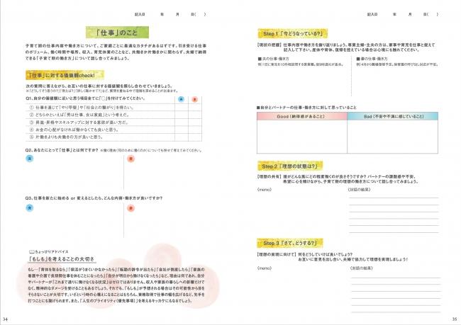 世帯経営ノート中面イメージ