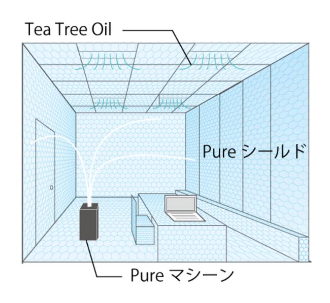 「Pure wellness room」プログラム イメージ