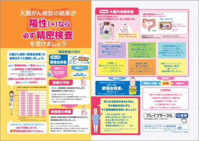 大腸がん検診精密検査用啓発ポスター