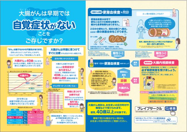 大腸がん検診全般用啓発ポスター