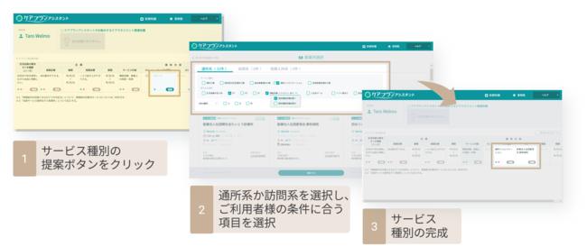 サービス資源情報提案機能の使い方。実装前のため、画像はβ版)