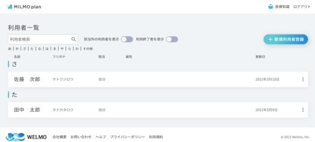 (ログインしたトップ画面。利用者名が並び、新規ケアプラン作成も可能。利用者名は仮名)