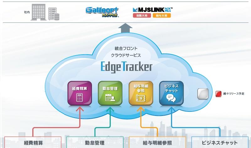 マルチデバイス対応、従業員向けクラウドサービス『Edge Tracker(エッジトラッカー)』を提供開始